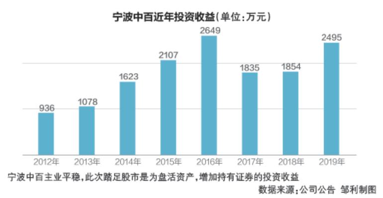 徐翔家族旗下上市公司拟网下打新 多位高管出自泽熙