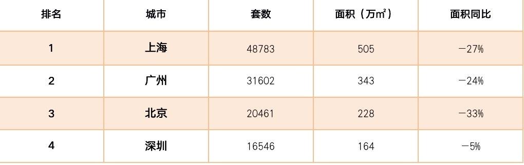 http://www.qwican.com/fangchanshichang/4271491.html