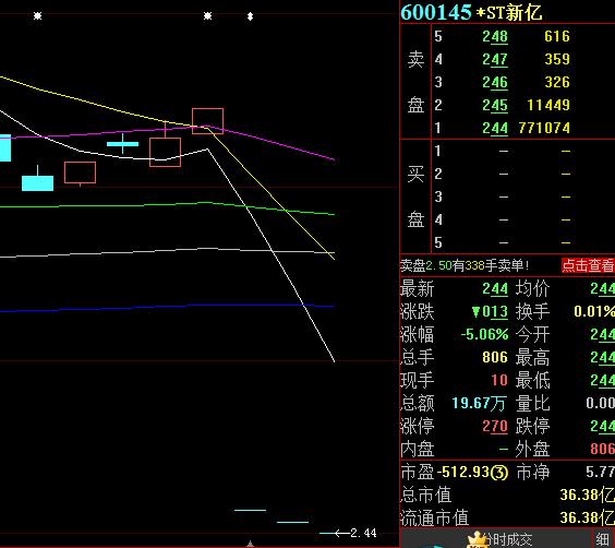 """3万股东被""""困""""超四年!A股""""停牌王"""""""