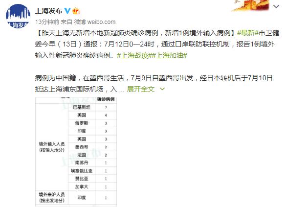 《【摩登2代理平台】上海新增1例境外输入病例:自墨西哥出发,经日本转机回国后确诊,致59名密切接触者隔离》
