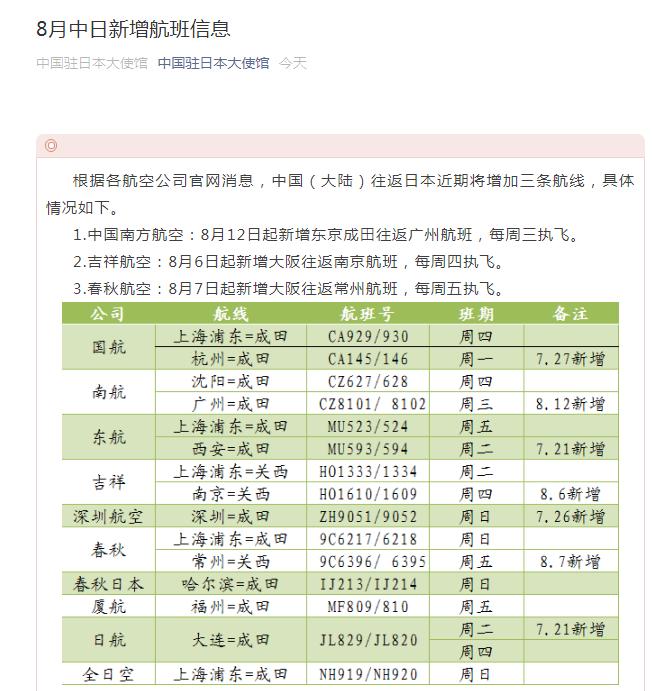 中国驻日本大使馆:中国大陆往返日本近期将增加三条航线