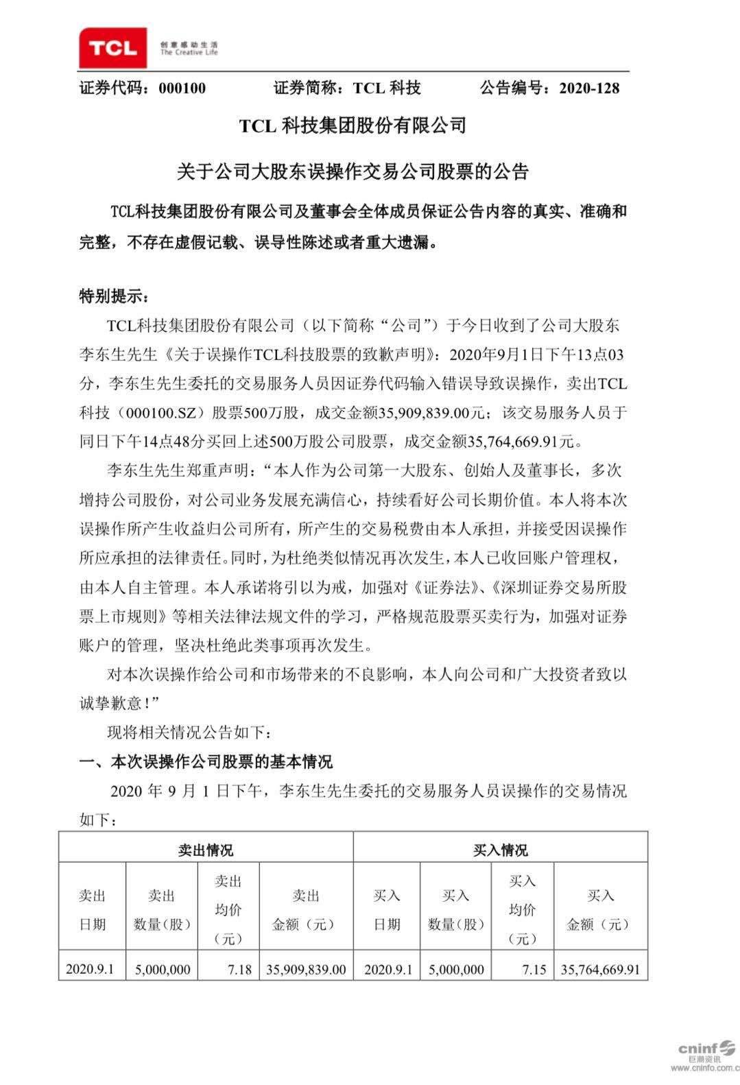 交易员误操作,卖出TCL科技500万股,大股东李东生致歉