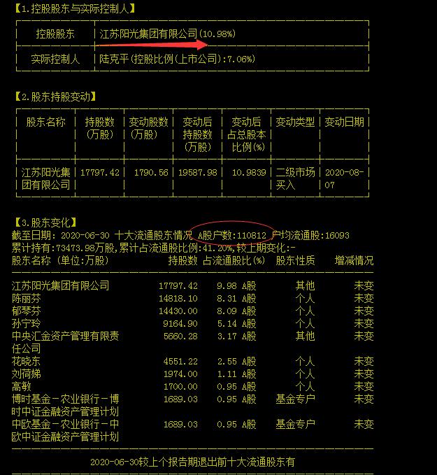 """《【摩登2平台网址】又是""""杀猪盘""""!11万股东惨被""""闷杀"""",江苏知名企业突然闪崩跌停,股吧网友:""""辛亏我没买,要不然死的心都有""""》"""