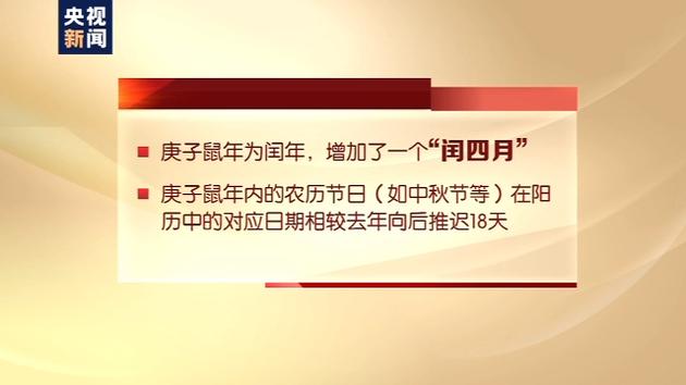 """《【摩登2平台官网】罕见!中秋国庆""""双节同庆""""在21世纪仅4次,下一次要等到2031年》"""
