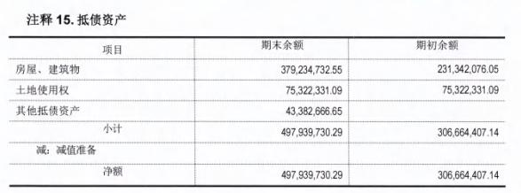 《【万达安卓版登录】上架后又火速撤回,16亿元海外资产拍卖陡生疑云!平遥农商行:非我行抵债资产,我们也很奇怪》