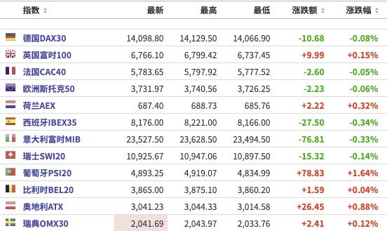 美股盘前:三大期指走高,比特币破5万美元关口推动区块链概念股走高,中概股嘉楠科技涨超25%
