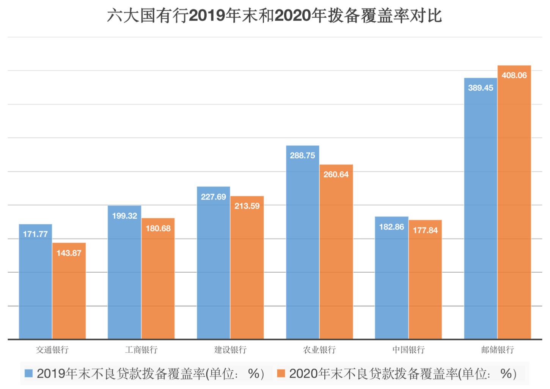 摩臣3代理去年6家国有大行共盈利1.14万亿元,累计分红3352亿,这家银行股息率最高