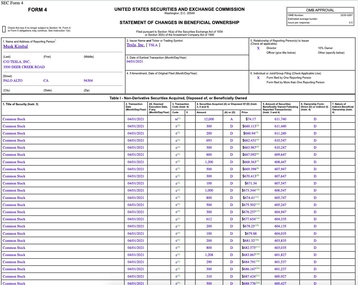 摩臣3招商主管马斯克弟弟金巴尔·马斯克一天内减持超800万美元特斯拉股票
