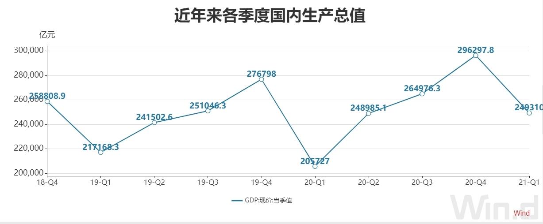 工业gdp_镇奋开局③ 塘厦:工业拉动强劲!一季度GDP同比增26.5%