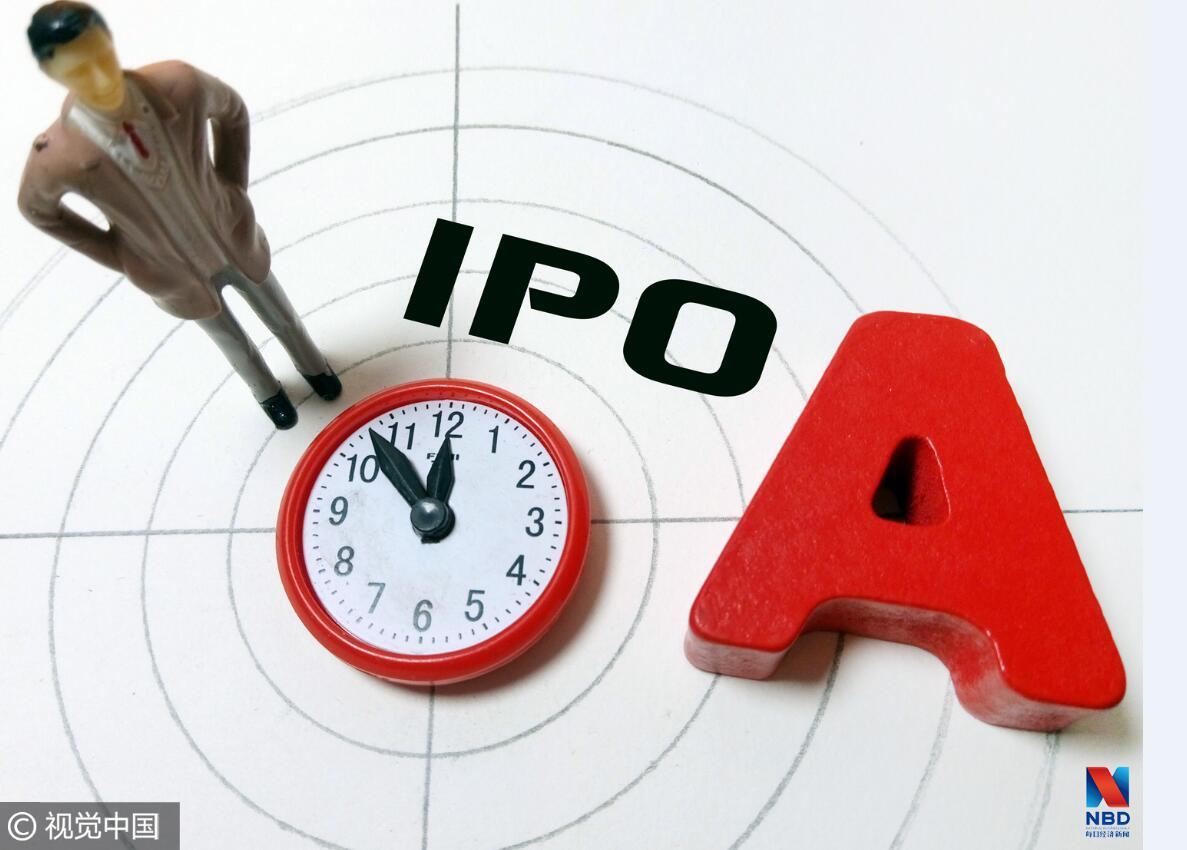 230天46家ipo企业被否 27家投行少赚逾10亿保荐费图片