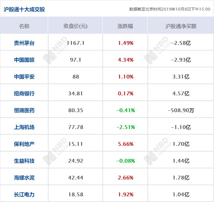 早财经丨央视暂停转播,NBA中国遭三分之一互助
